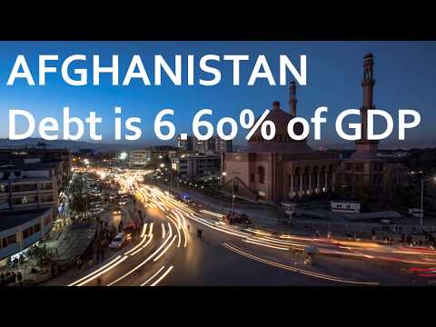 Debt vs GDP Lowest Countries