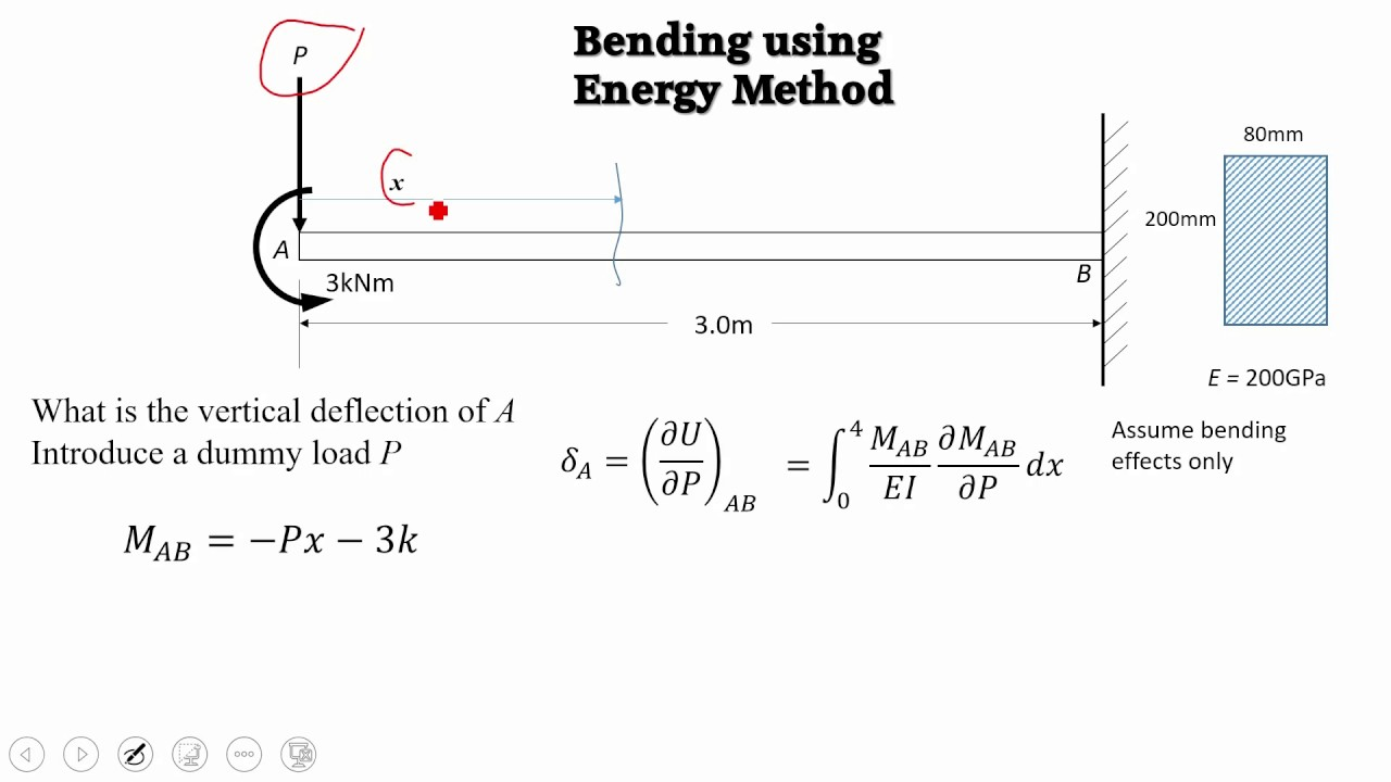 how to find a deflection in a beam