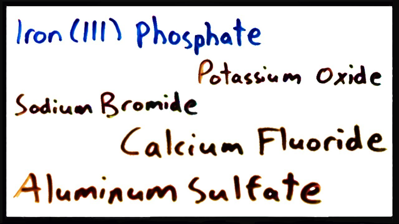 Naming Ionic Compounds Youtube