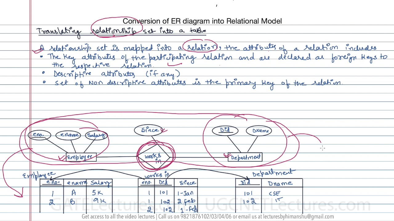 hight resolution of 13 how to convert er diagram intro relation or table youtube converting er diagram to tables