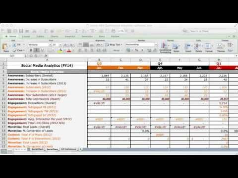 The information you get from social media analytics tools will help you determine whic. Social Media Channel Analytics Dashboard Excel Template Youtube