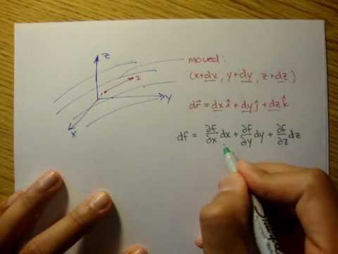 Fluid Mechanics: Introduction To Velocity Fields