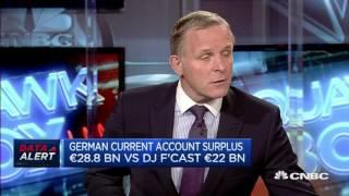 German Trade Surplus Hit A Record In April - 9 Jun 16  | Gazunda