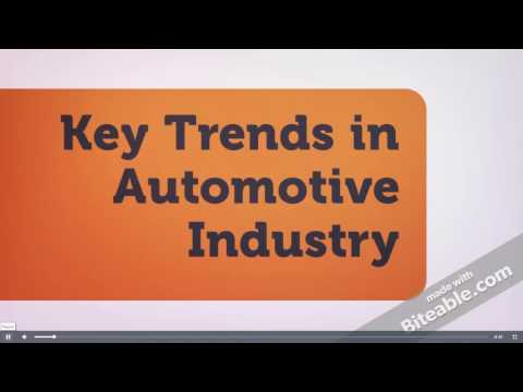 Current Trends in Automotive Industry