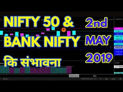 Stock Analysis (Nifty and Jublfood ) with free amibroker AFl   - YouTube