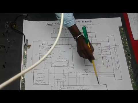 LCD,LEDTV PANEL FULL DIAGRAM explanation