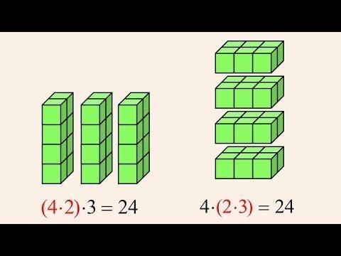 math worksheet : number properties commutative associative distributive  : Associative Property Of Multiplication Worksheets 4th Grade