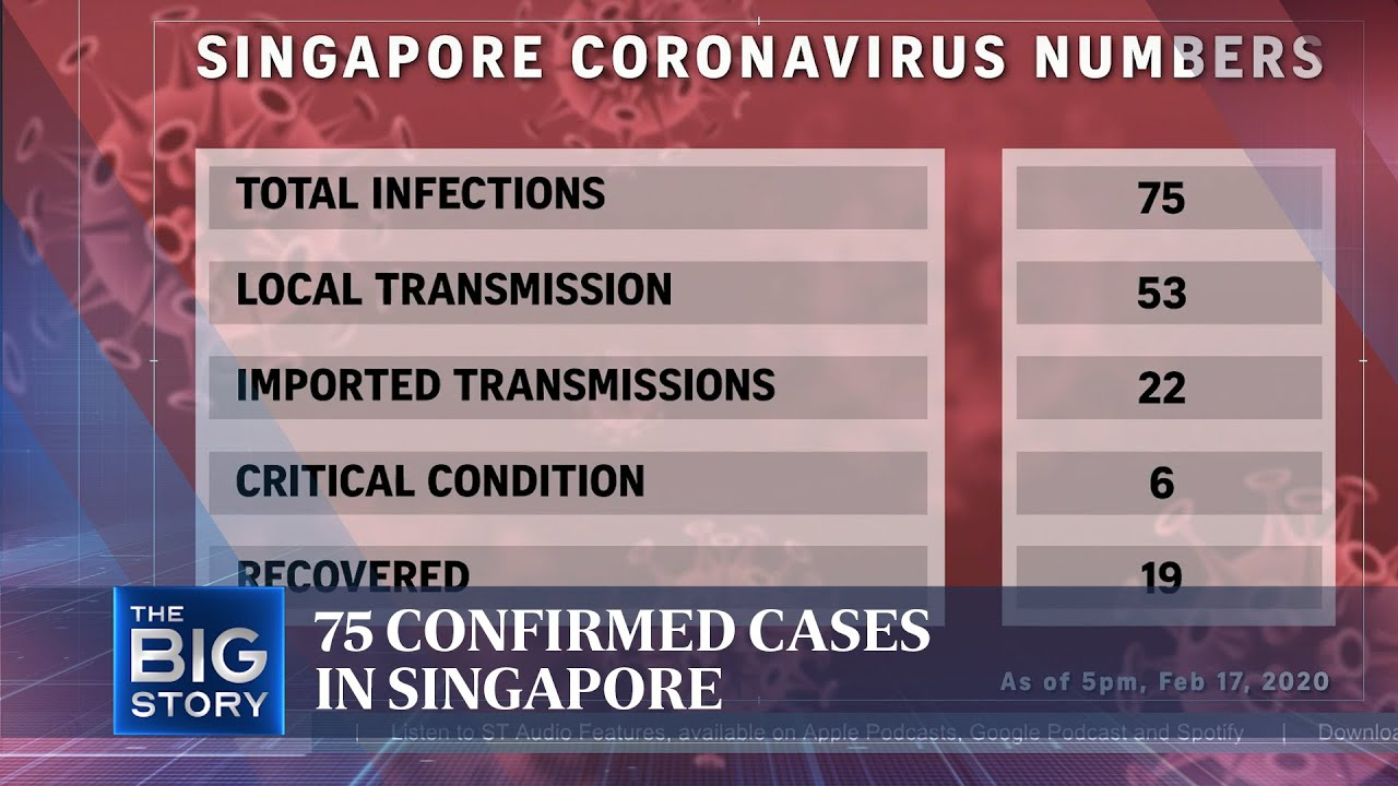 75 confirmed cases in Singapore - YouTube