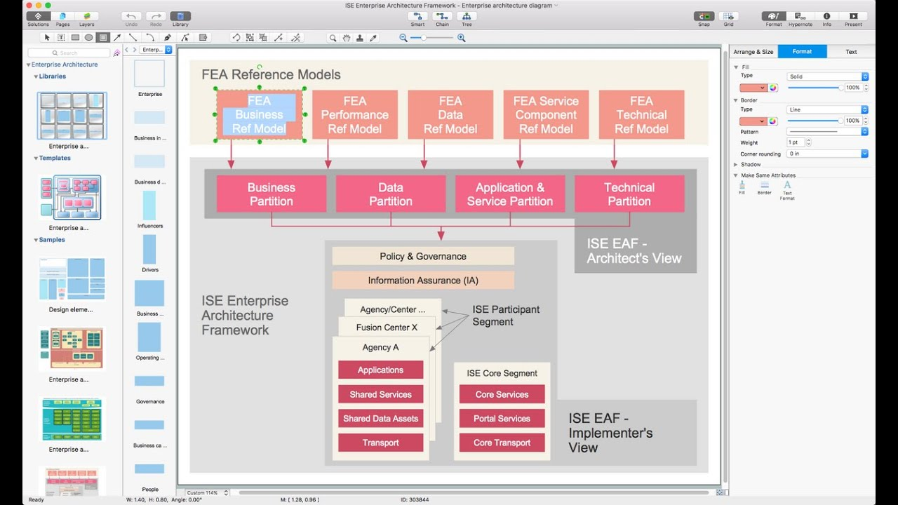 hight resolution of how to create an enterprise architecture diagram