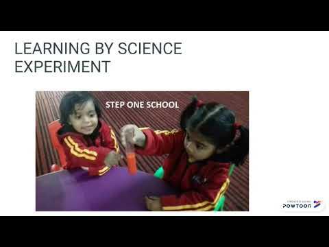 Step One School, Alwar at a glance.