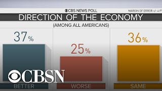 CBS News poll: More Americans give Trump's policies credit for ...