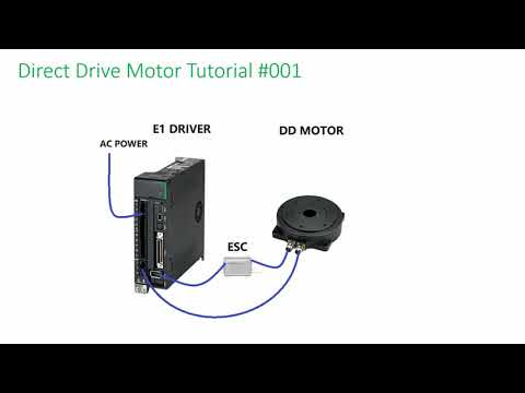 Hiwin E Series - Direct Drive Motor Tutorial 1 - Introduction