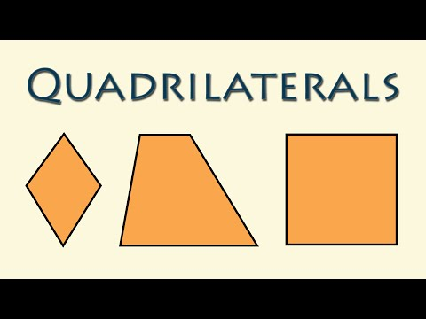 What is a Quadrilateral? – Geometric Shapes – Geometry