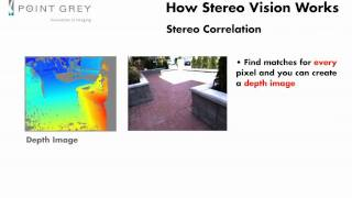 Stereo Vision Overview