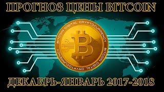 Прогноз цены Bitcoin на Декабрь 2017, Январь 2018