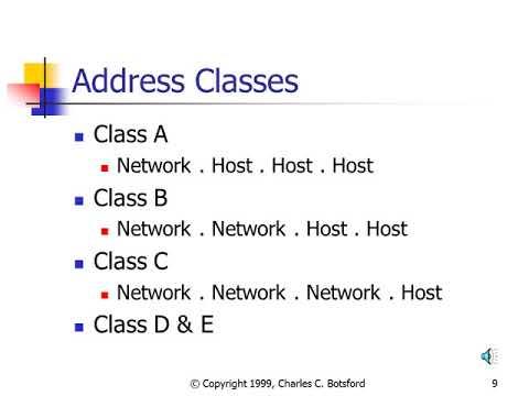 LearntoSubnet:  IP Addressing