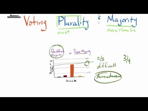 Plurality & Majority Definition for Kids