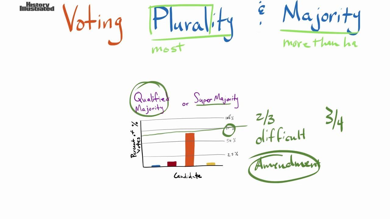 Majority Rule Definition For Kids