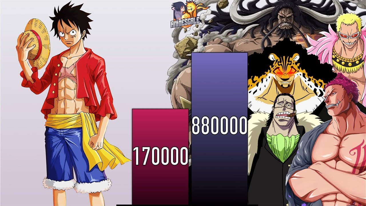 06/05/2021· can luffy beat naruto? Luffy Vs All Villains Faced Power Levels One Piece Power Levels Youtube