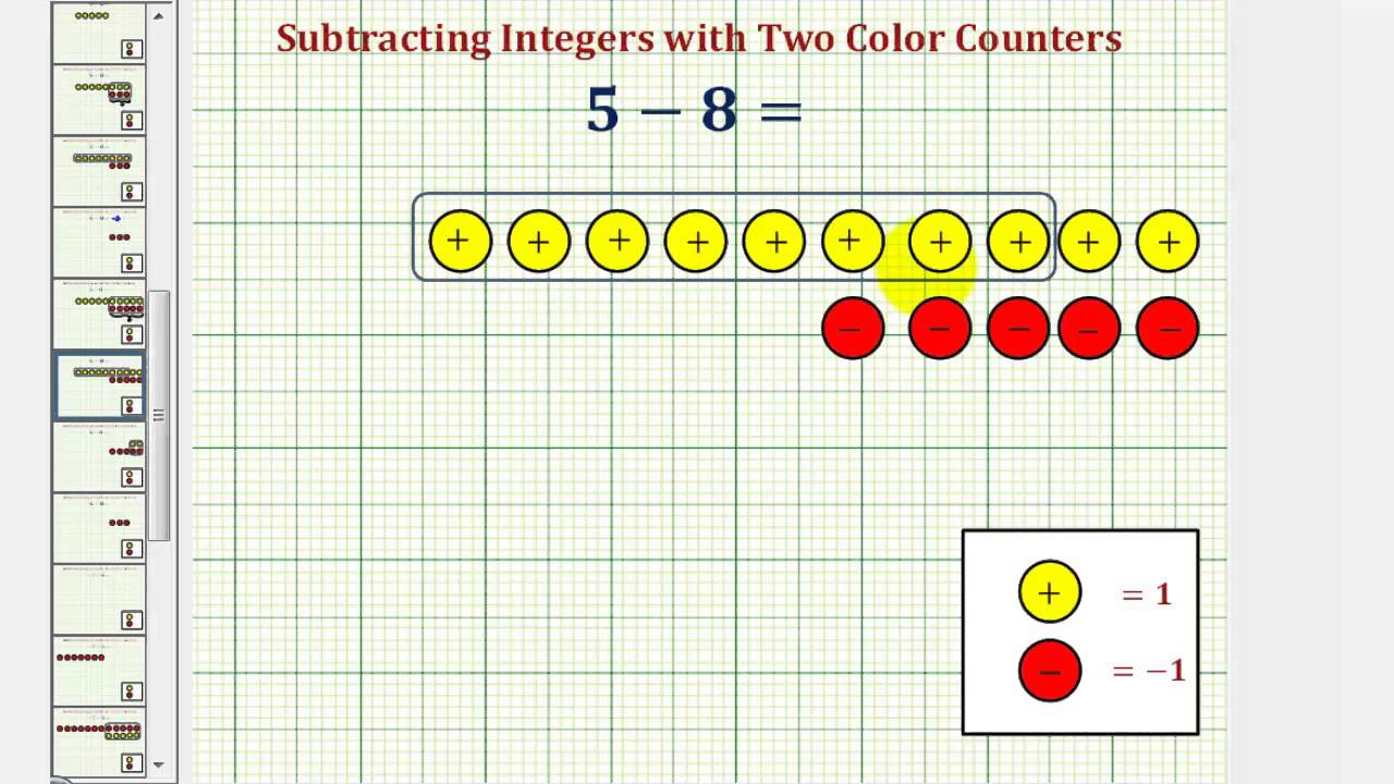 subtracting integers with color counters extra zeros needed youtube. Black Bedroom Furniture Sets. Home Design Ideas