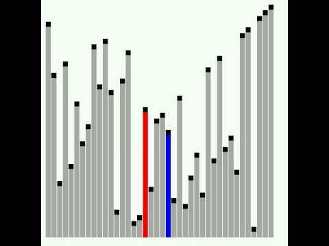 Fisher-Yates Shuffling Algorithm