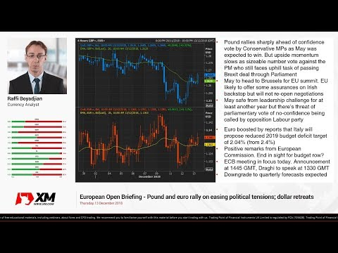 Forex News: 13/12/2018 - Pound and euro rally on easing political tensions; dollar retreats