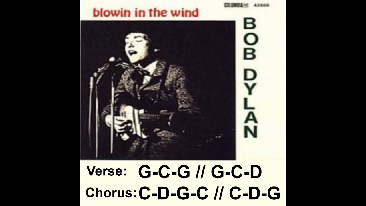 Bob Dylan Blowin In The Wind Chords Guitar And Bass Backing Track