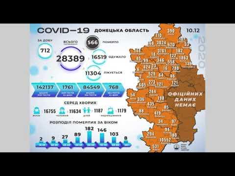 Телебачення Слов'янська – С-плюс: 24 человека умерли от коронавирусной болезни.
