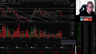 Bitcoin ⇅ Volatility is Back!