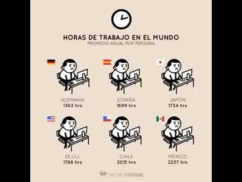 Horas de trabajo en el mundo mexico con el mayor numero - Trabajo por horas de limpieza ...