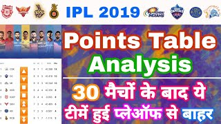 IPL 2019 Midway Points Table Analysis After 30 Matches & Playoffs Race | My Cricket Production