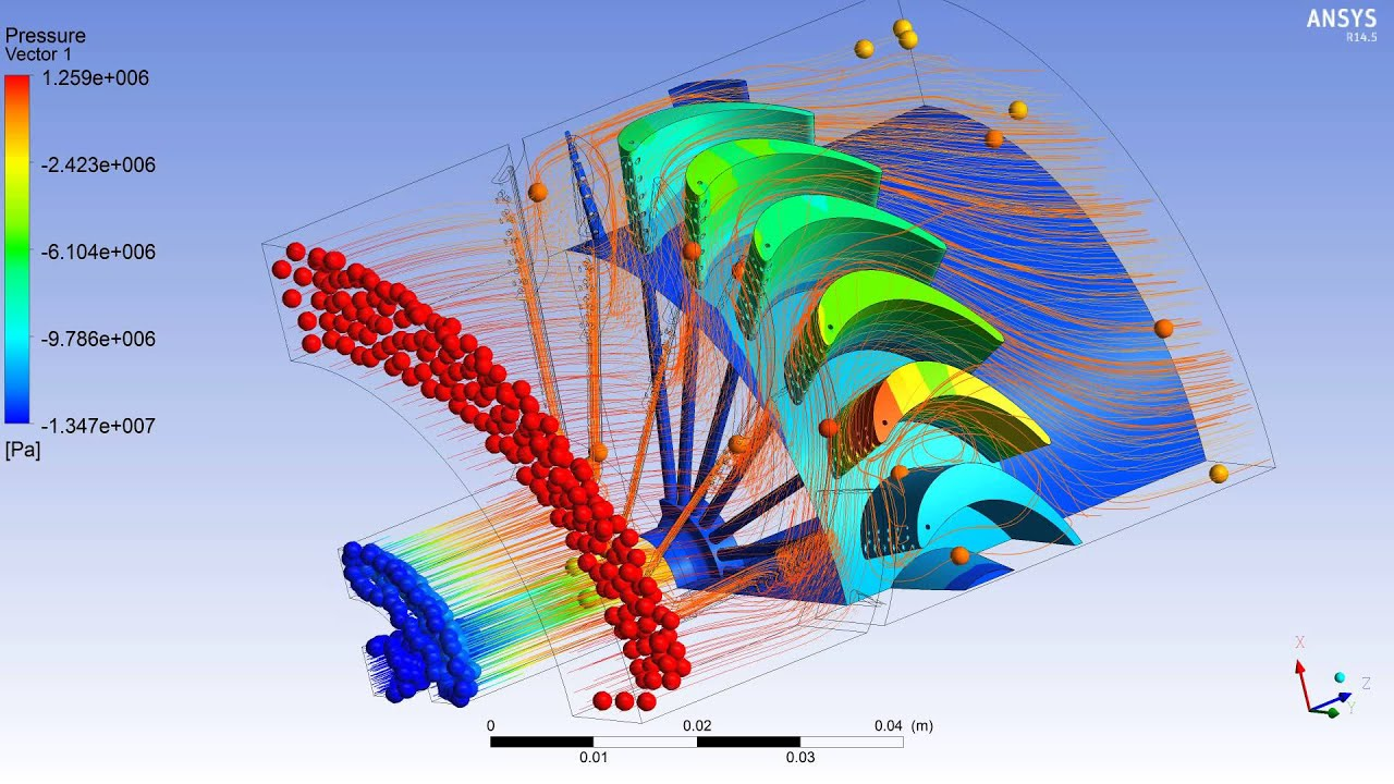 CFD Turbine Blade Cooling
