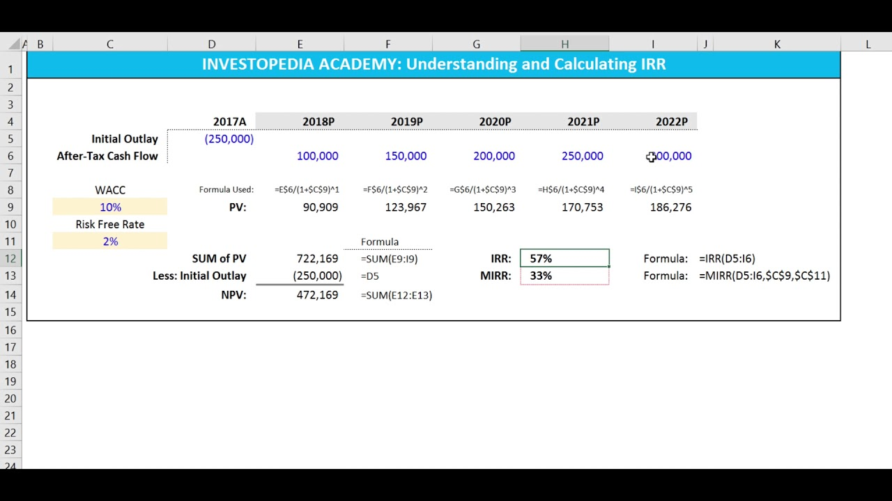 What is the formula for calculating internal rate of return