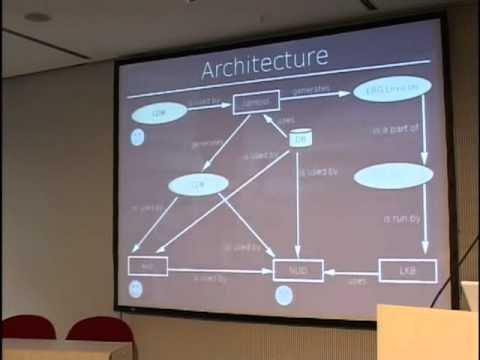 23C3: A Natural Language Database Interface using Fuzzy Sema