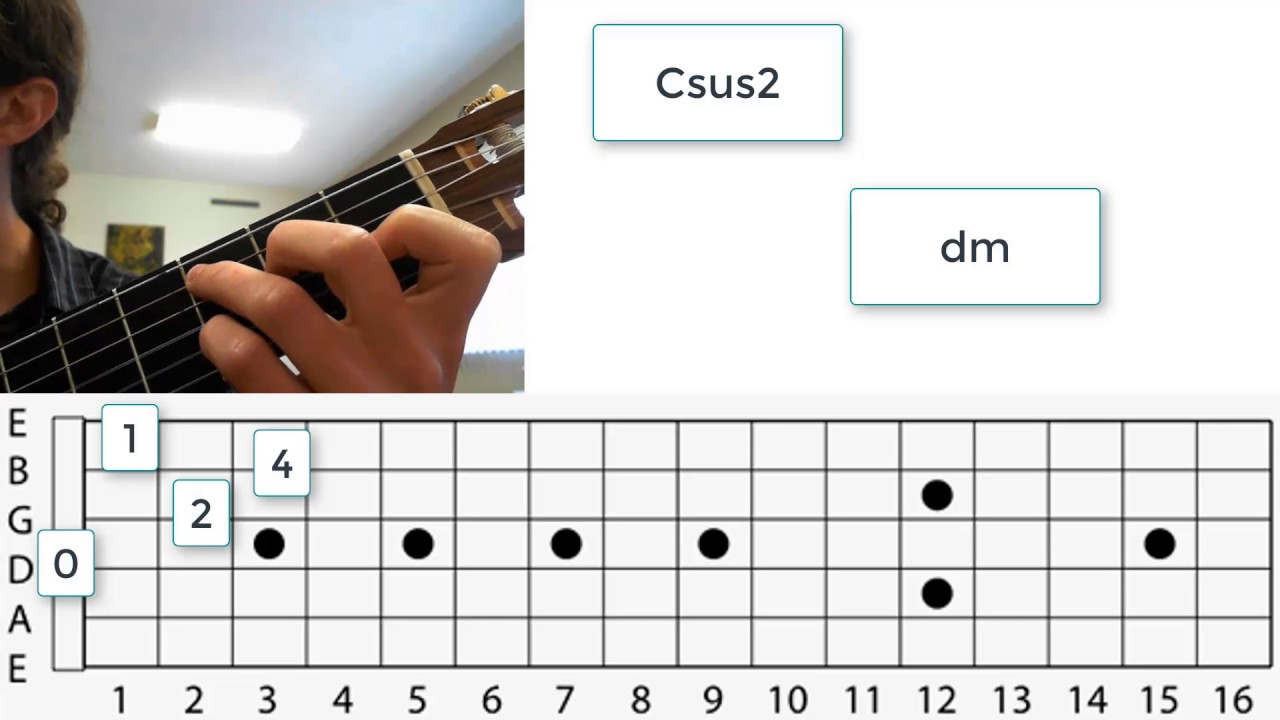 Super Easy Chord Change On Guitar Csus2 To Dm Hacked Youtube
