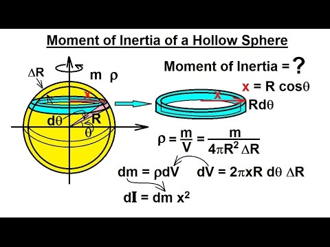 Physics - Mechanics: Moment of Inertia (3 of 7) Moment of Inertia of a  Hollow Sphere