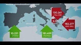 Flüchtlingskrise noch lange nicht vorbei: So dramatisch ist die Lage auf der Mittelmeerroute