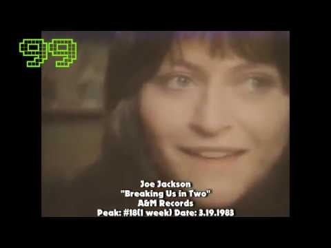 1983 Billboard Year-End Hot 100 Singles