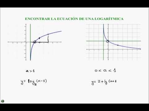 Funciones matematicas ejercicios resueltos con grafica