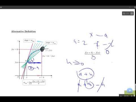 somali Calculus 1 darsiga 11 Introducing the Derivative part 2