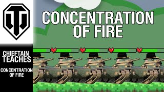 Concentration of Fire