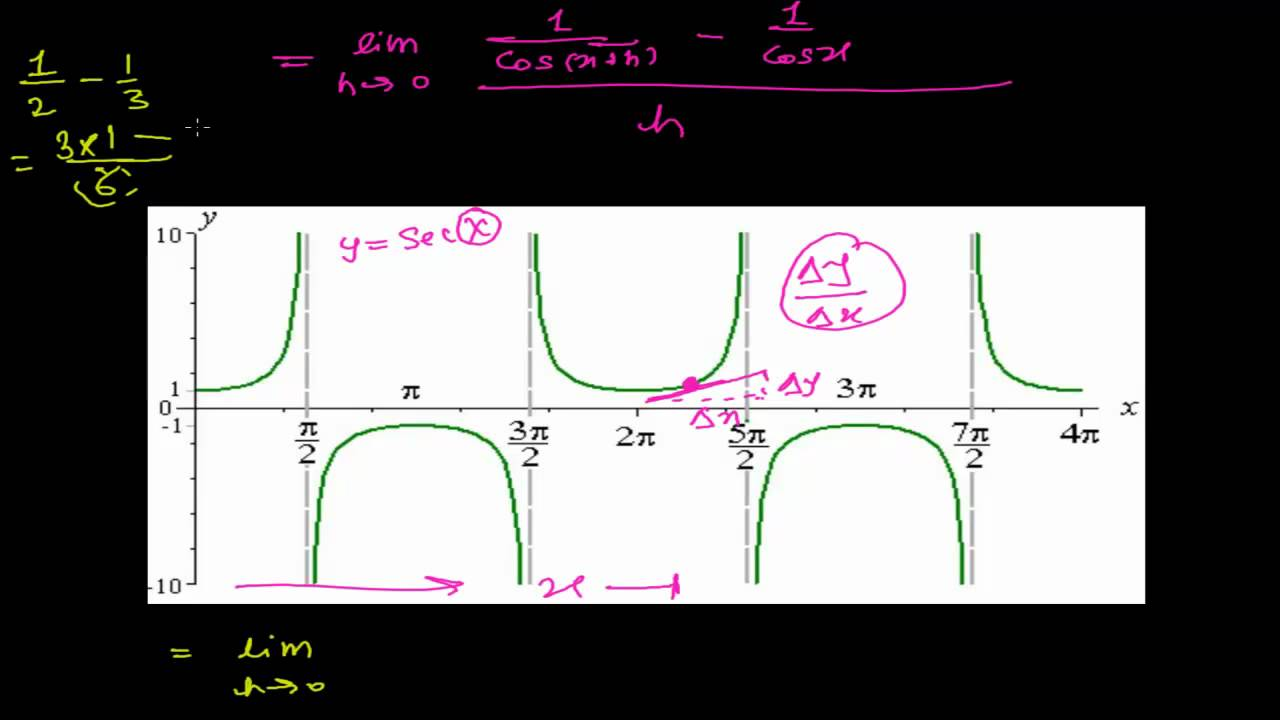 derivative of secx Integral of secx - one of the trig functions as well as the reciprocal of cosine in calculus  tan (x) + sec(x)^2 ] dx since secx derivative is sec(x)tan(x) while.