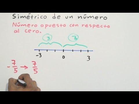 Simétrico De Un Número Youtube