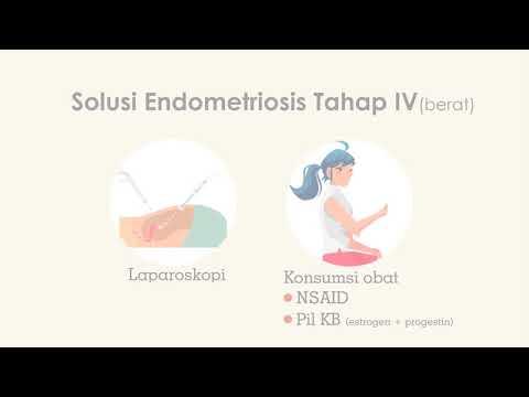 Endometriosis Tahap 4 - CHC