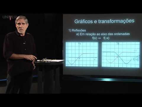 Matemática - Aula 13 - Gráficos 1
