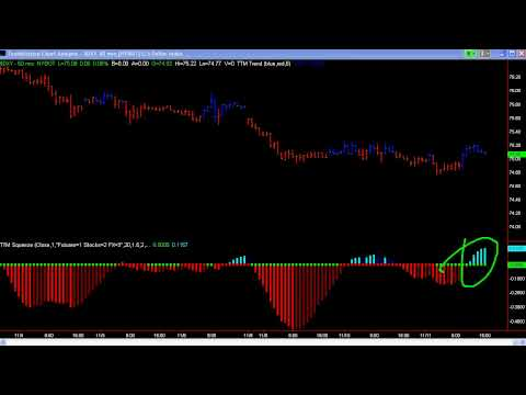 Ttm squeeze trading system