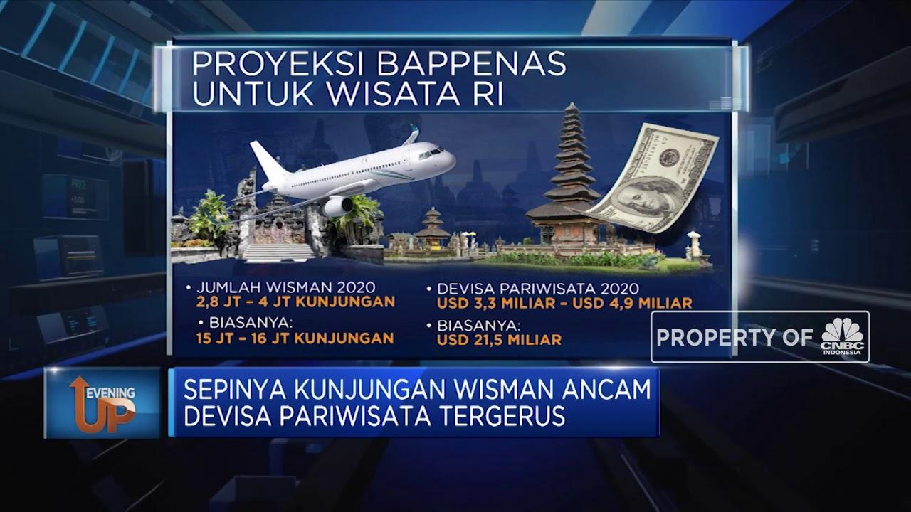 Pariwisata Indonesia Disengat Corona