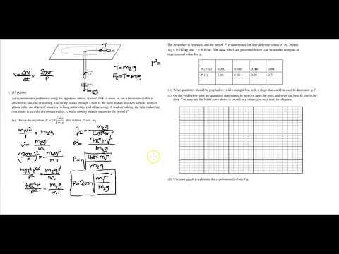 AP Physics B 2009 Form B: FRQ: Centripetal Force Lab