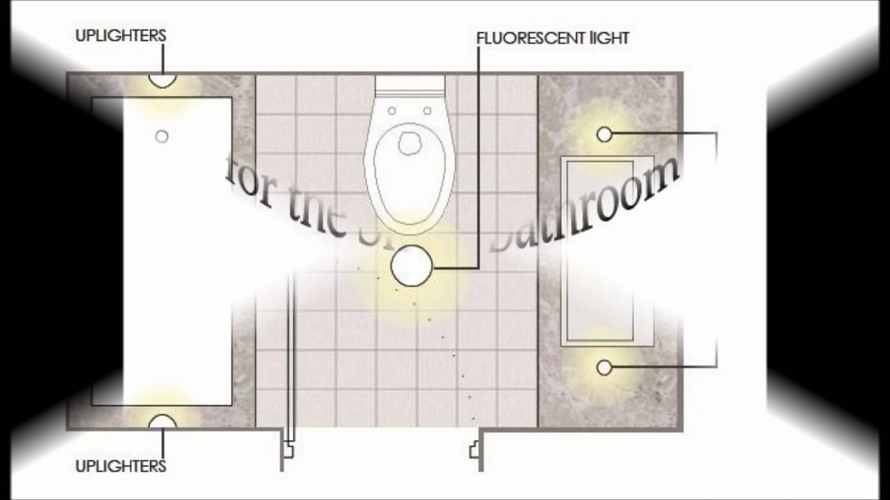 Bathroom Lighting Placement Bathroom Lighting Options Breviouslightingcom Youtube