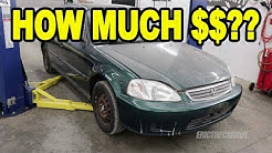 How Much Should a Cheap, Reliable Car Cost?